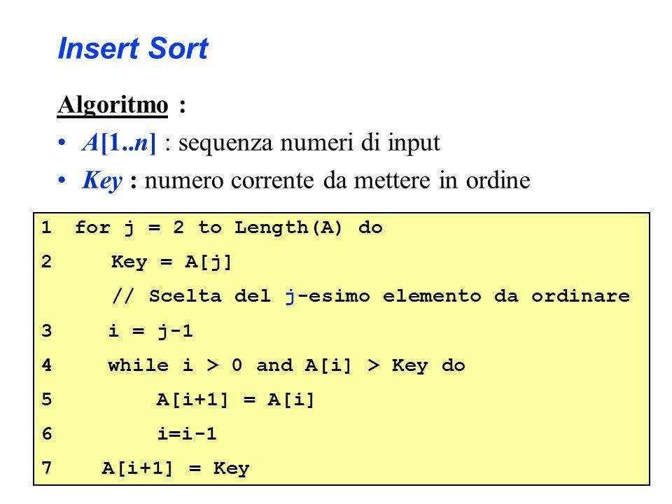 Insert Sort Algoritmo : A[1..n] : sequenza numeri di input